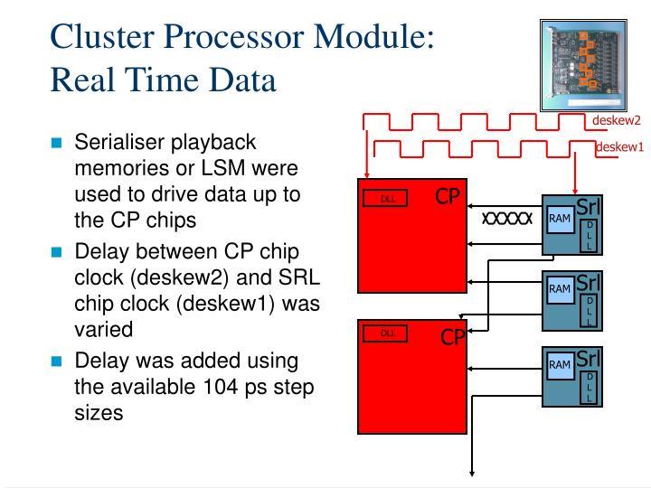 Cluster Processor Module: