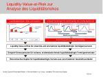 liquidity value at risk zur analyse des liquidit tsrisikos2