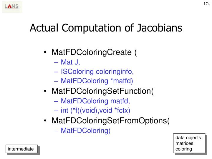 Actual Computation of Jacobians
