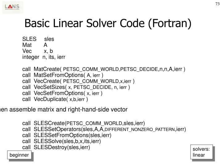 Basic Linear Solver Code (Fortran)