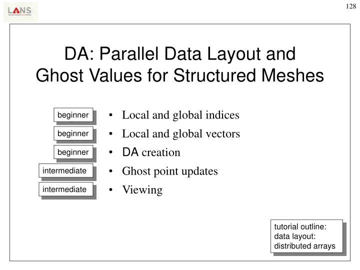 DA: Parallel Data Layout and