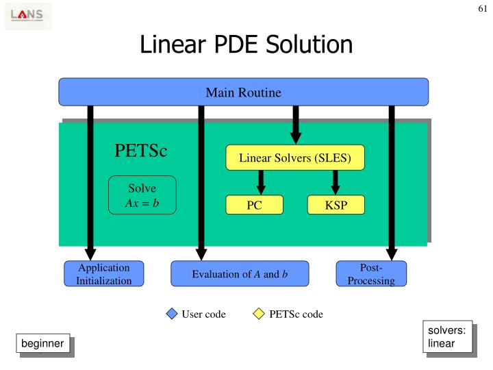 Linear PDE Solution