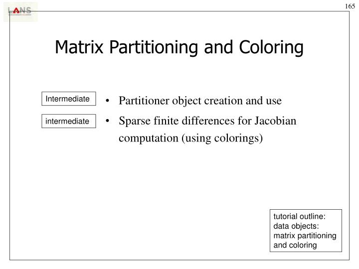 Matrix Partitioning and Coloring