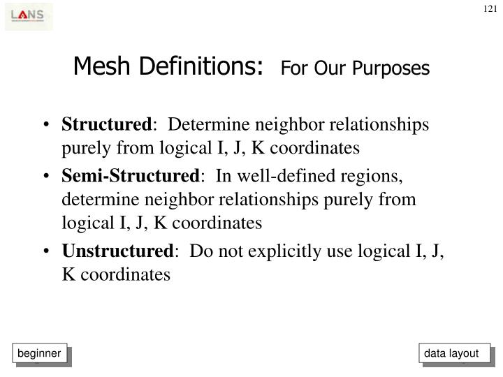 Mesh Definitions: