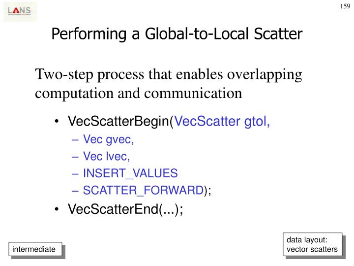 Performing a Global-to-Local Scatter