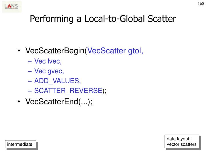 Performing a Local-to-Global Scatter