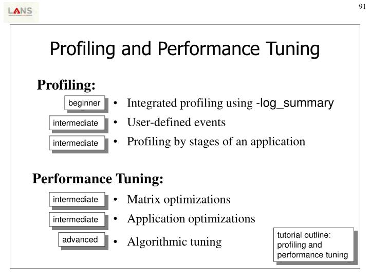 Profiling and Performance Tuning