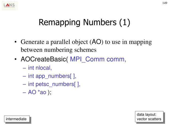 Remapping Numbers (1)