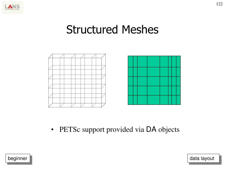 Structured Meshes