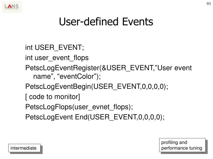 User-defined Events