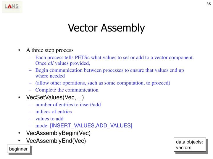 Vector Assembly