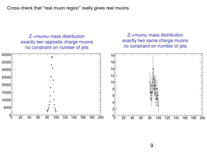 """Cross-check that """"real muon region"""" really gives real muons"""