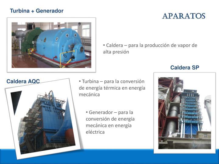 Turbina + Generador