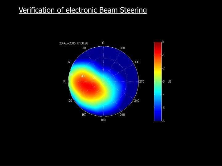 Verification of electronic Beam Steering