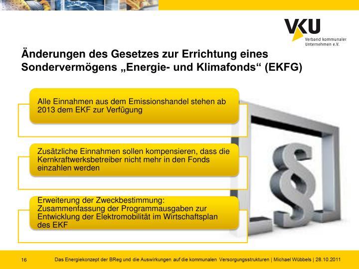"""Änderungen des Gesetzes zur Errichtung eines Sondervermögens """"Energie- und Klimafonds"""" (EKFG)"""
