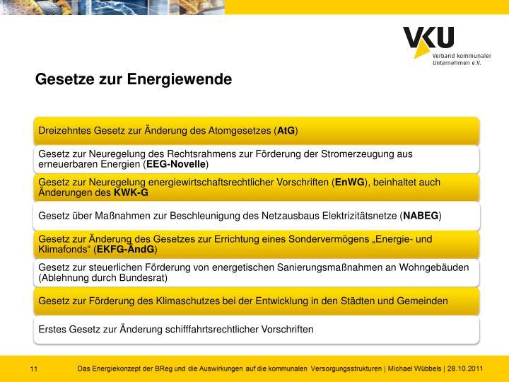 Gesetze zur Energiewende