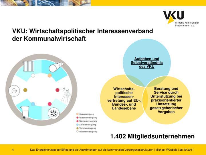 VKU: Wirtschaftspolitischer Interessenverband