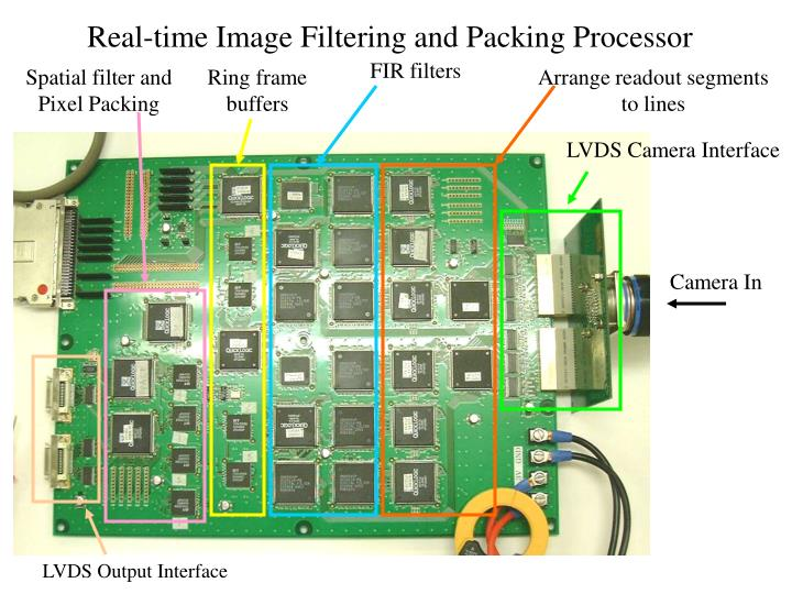 Real-time Image Filtering and Packing Processor