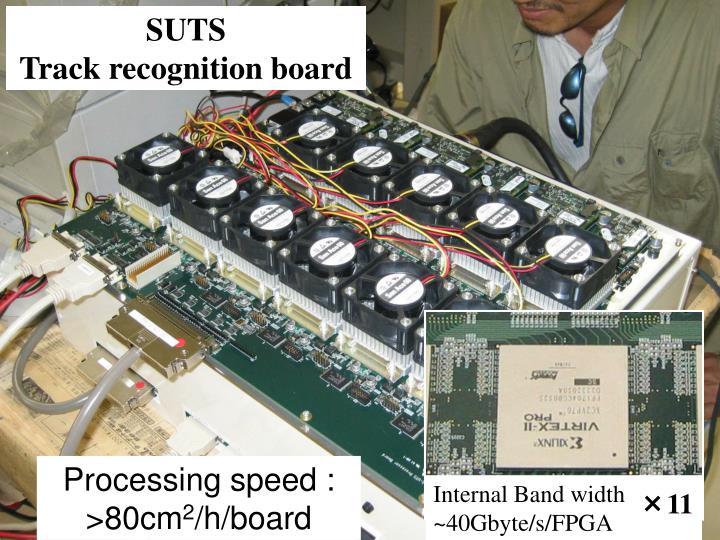 Internal Band width ~40Gbyte/s/FPGA