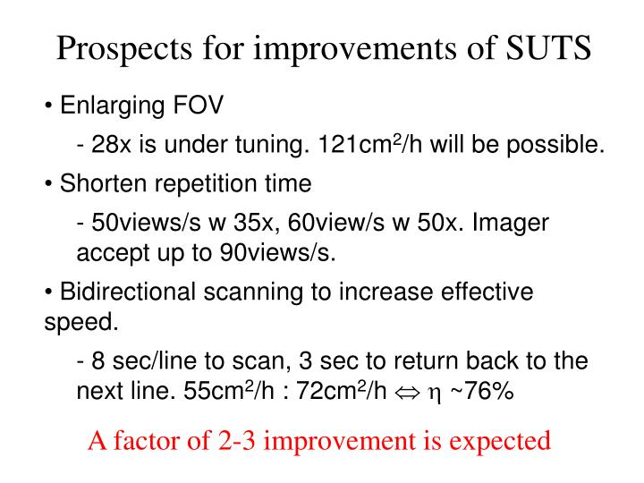 Prospects for improvements of SUTS