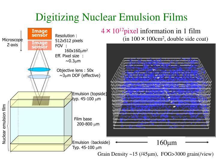 Digitizing Nuclear Emulsion Films