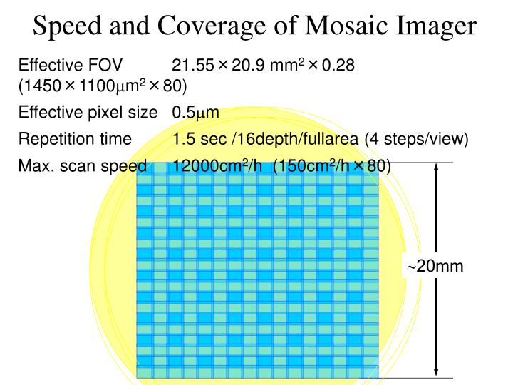 Speed and Coverage of Mosaic Imager