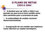 o plano de metas 1954 a 1964