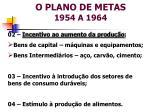 o plano de metas 1954 a 19644