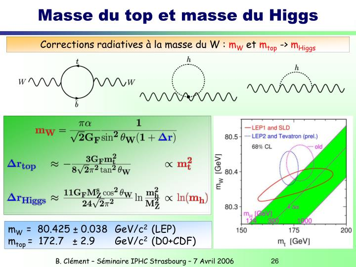 Masse du top et masse du Higgs