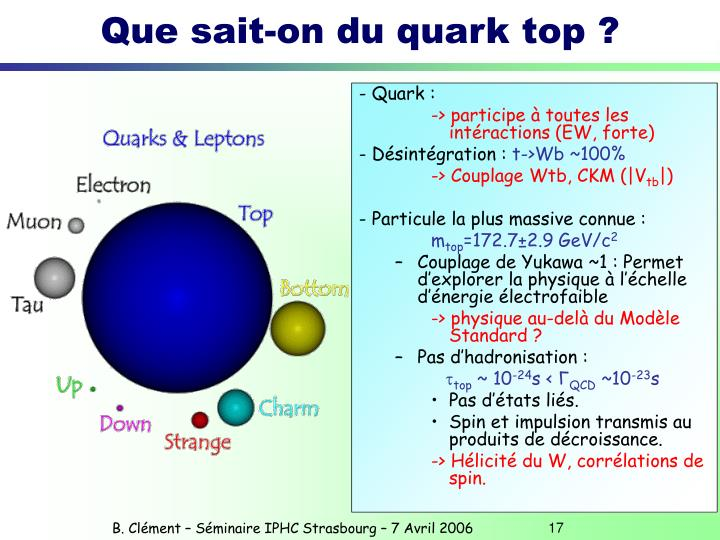 Que sait-on du quark top ?