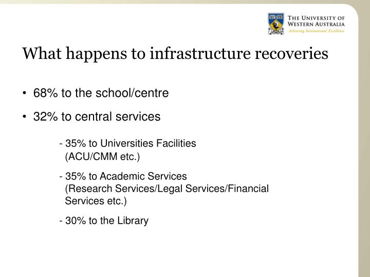 What happens to infrastructure recoveries