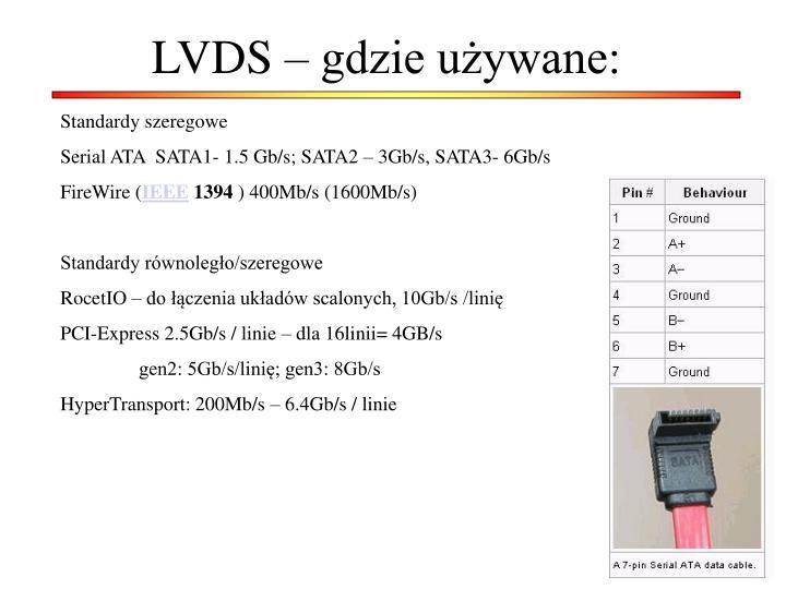 LVDS – gdzie używane: