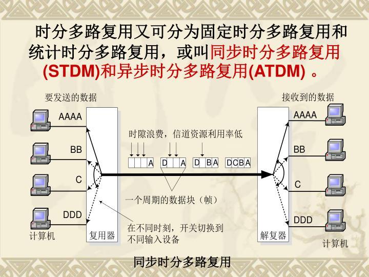 时分多路复用又可分为固定时分多路复用和统计时分多路复用,或叫