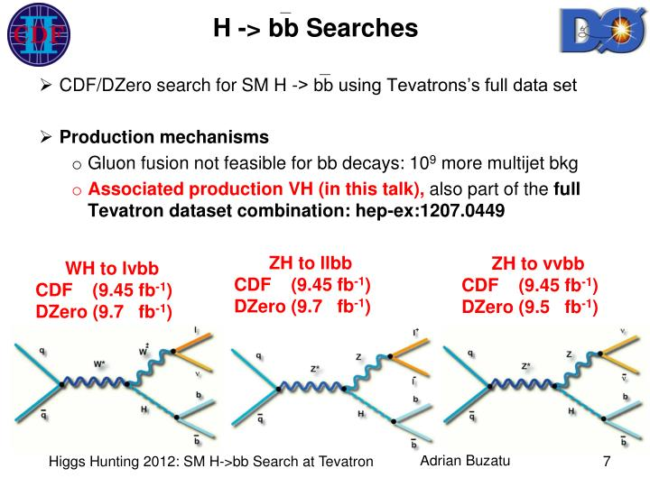 H -> bb Searches