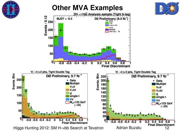 Other MVA Examples