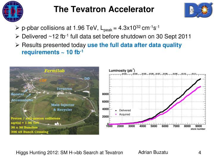 The Tevatron Accelerator