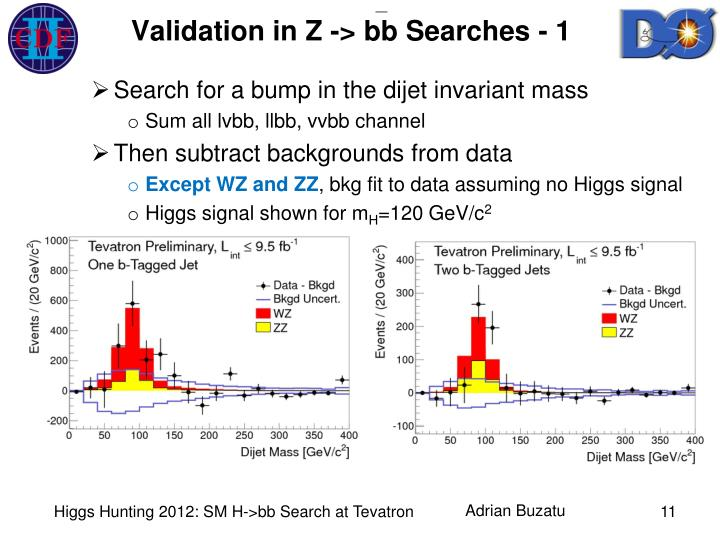 Validation in Z -> bb Searches - 1