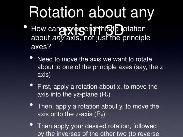 Rotation about any axis in 3D