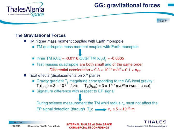 GG: gravitational forces