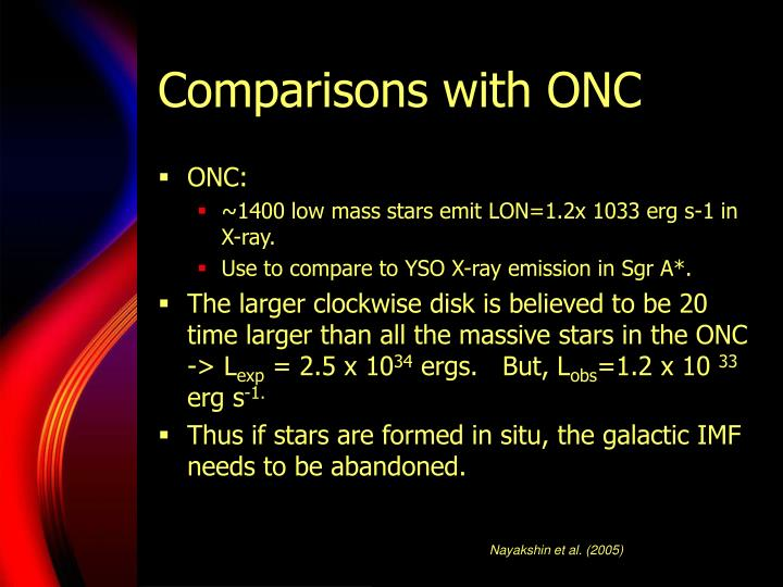 Comparisons with ONC