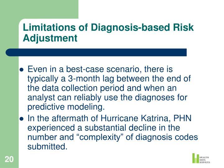 Limitations of Diagnosis-based Risk Adjustment