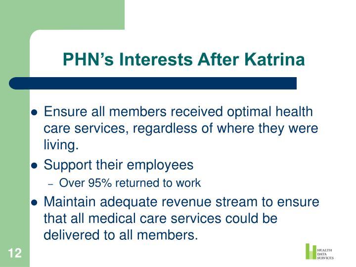 PHN's Interests After Katrina