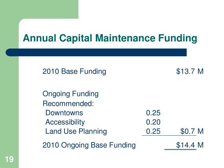 Annual Capital Maintenance Funding