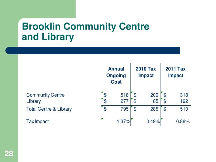 Brooklin Community Centre