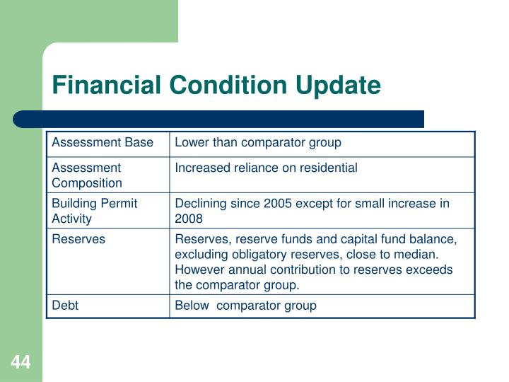 Financial Condition Update