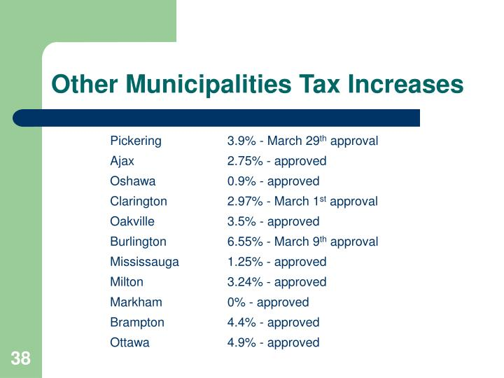 Other Municipalities Tax Increases