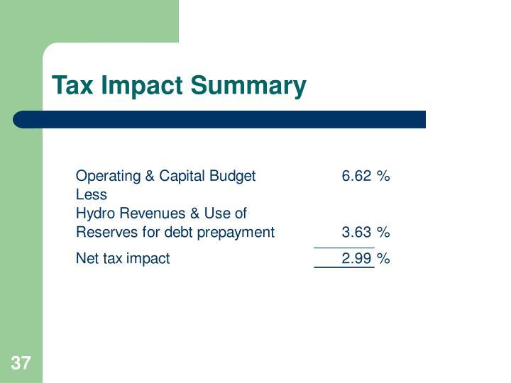 Tax Impact Summary