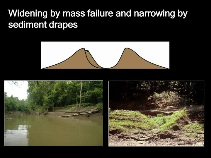 Widening by mass failure and narrowing by sediment drapes