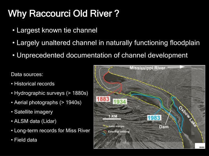 Why Raccourci Old River ?