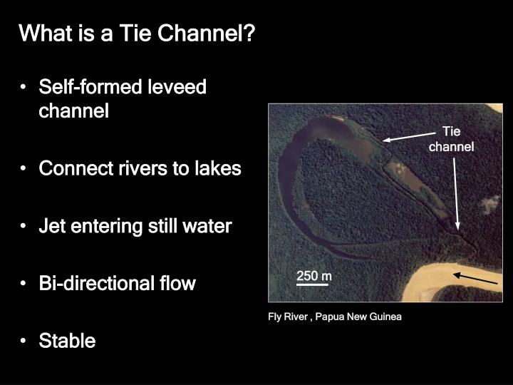 What is a tie channel